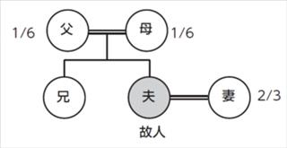 2016-12-08 相続税2_0.jpg