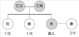 2016-12-08 相続税3_0.jpg