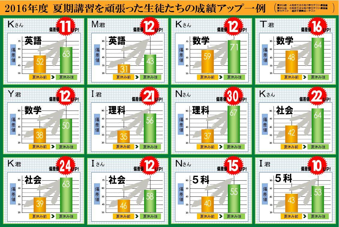 10月WEBお知らせ