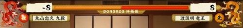 第29期竜王戦第4局1日目指了図Ponanza評価値
