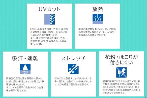 8つの機能
