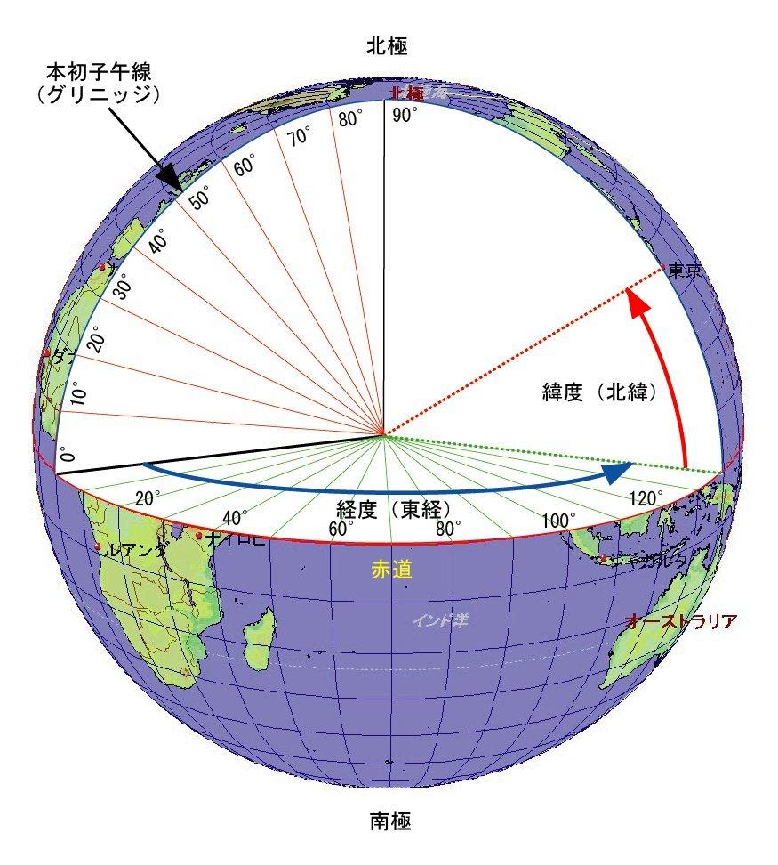 ヒプノセラピー スピリチュアルライフ 地球 経緯度