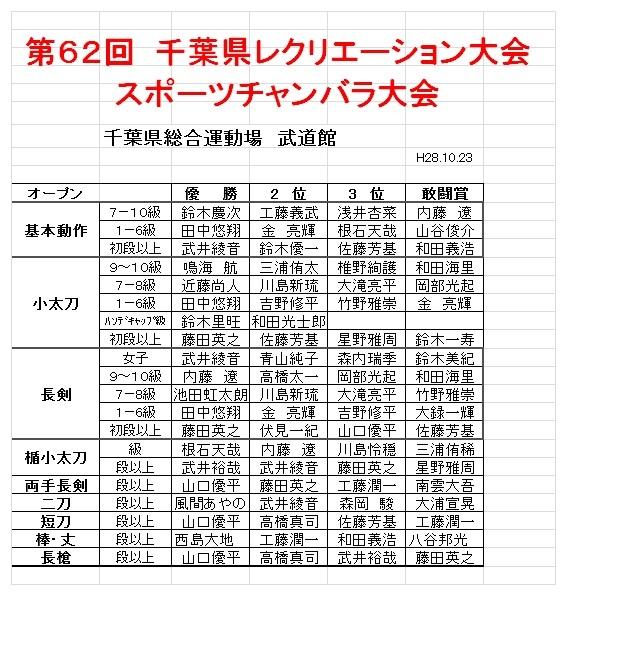 2016県レク修正