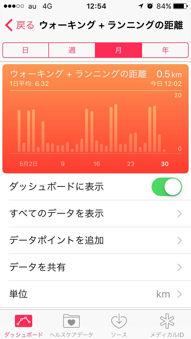 田口不動産 iphone