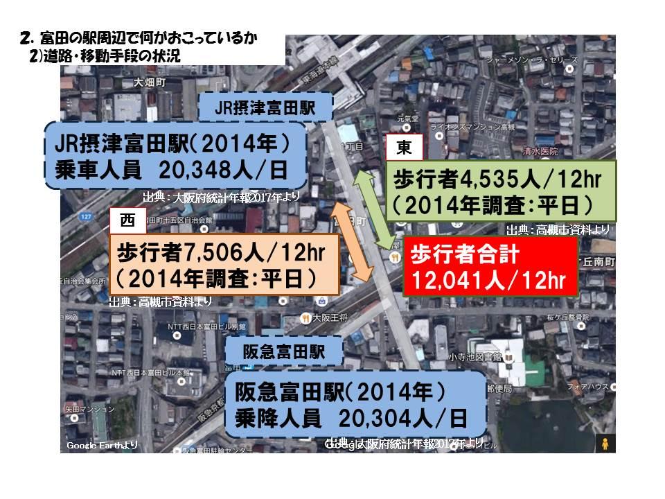 20161119富田の駅駅間まちづくり訂正