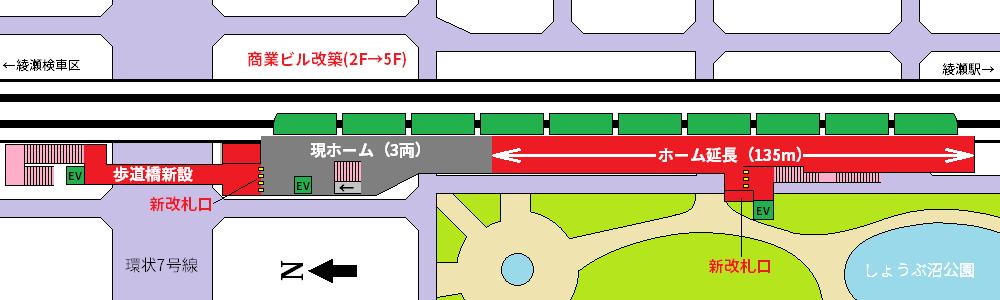 北綾瀬駅10両化と関連改良工事のイメージ