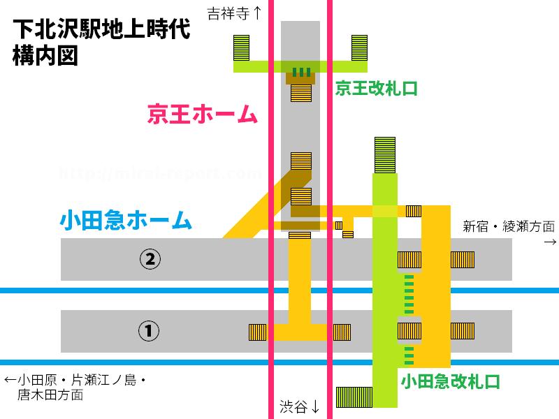 小田急線地上時代の下北沢駅構内図。特に上りホーム側は狭い通路が入り組んでおり混雑が激しかった。