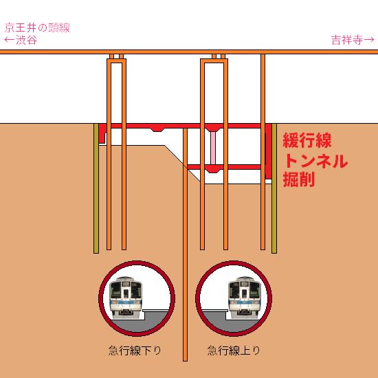 ④緩行線トンネル掘削・構築