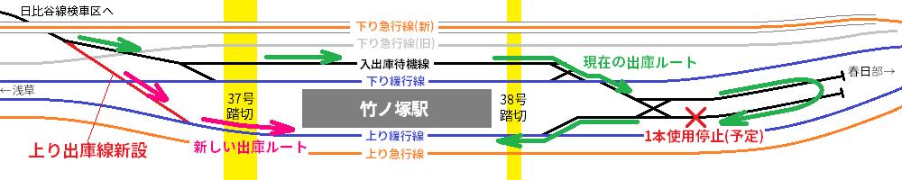 日比谷線車両基地から上り線への出庫方法の変更イメージ