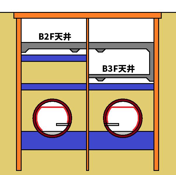 ④B2F・B3F天井の順に掘削