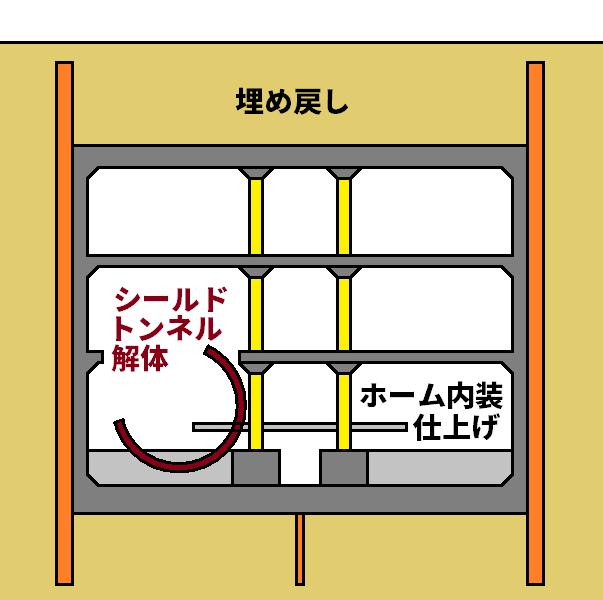 同地下1階のエレベータ専用改札口