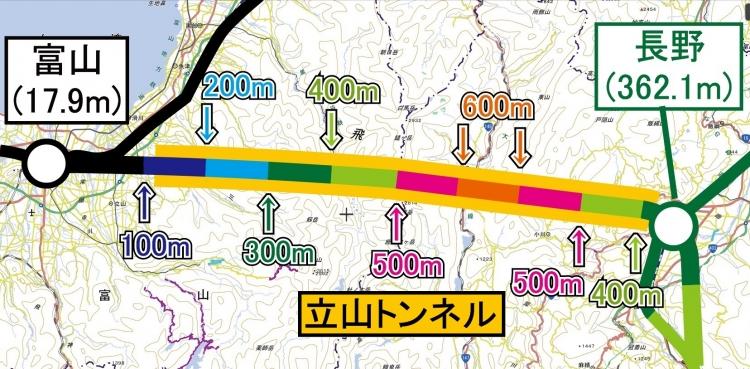 立山トンネル平面図