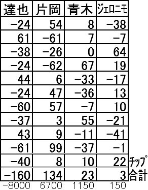 20161023結果表