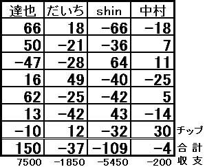 20161013結果表.jpg