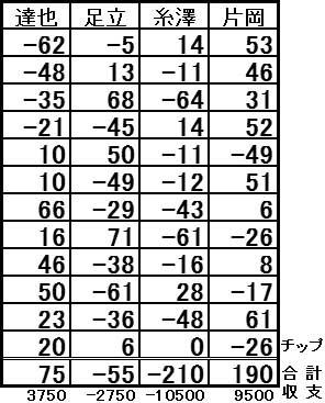 20161029結果表.jpg