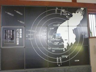 s戦国合戦パノラマ
