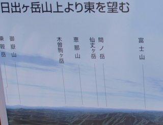 s日出ケ岳山頂より東を望む