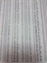 s全日本ランキング1