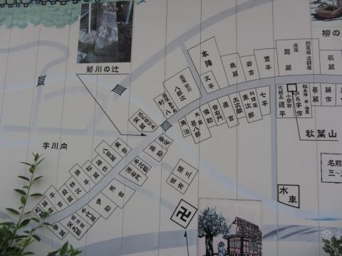 昔の菊川町割り図