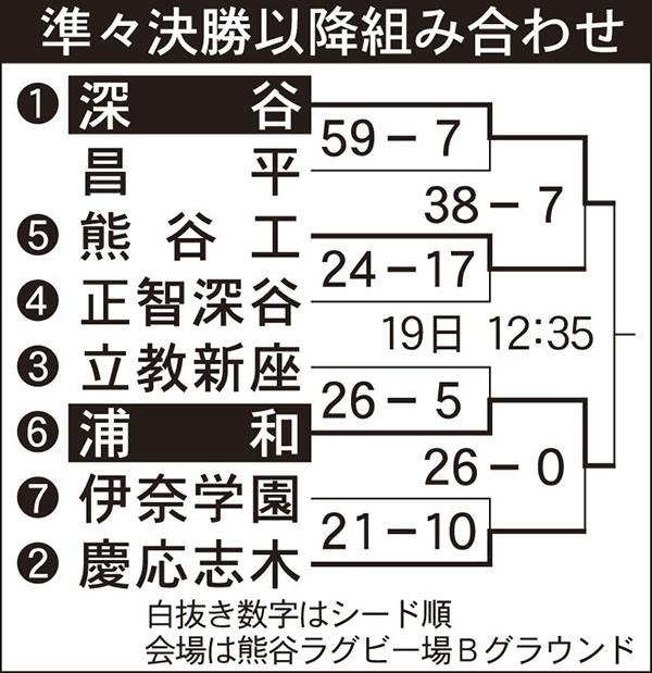 埼玉大会2016
