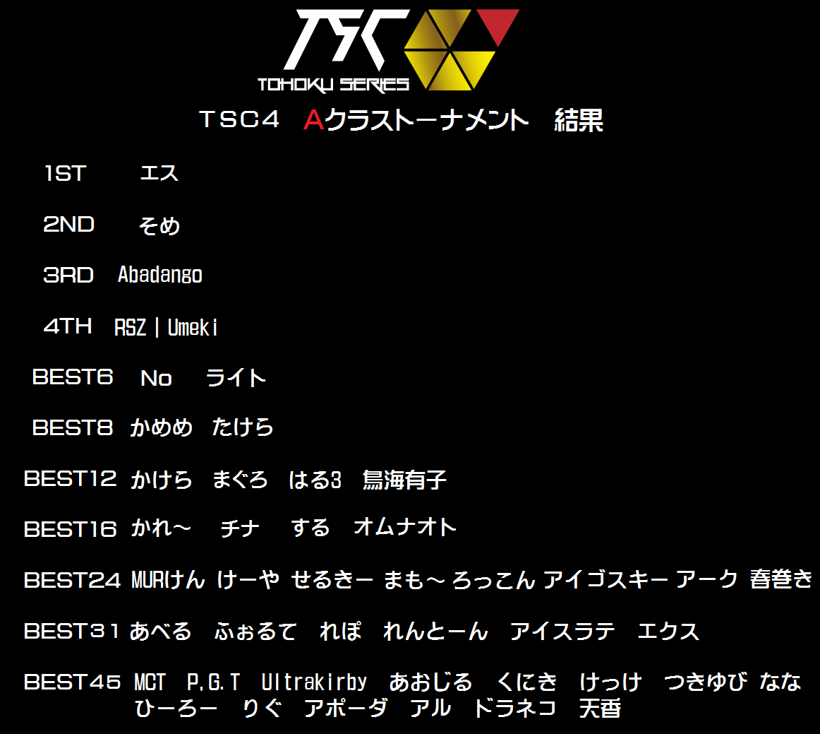 TSC4 結果画像