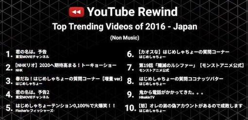 YouTube1_2016122310101522c.jpg