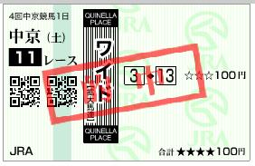 金鯱賞 3-13