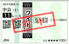 金鯱賞 5-13