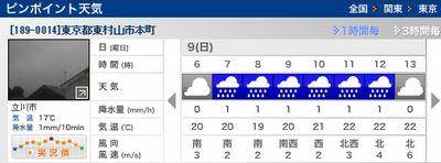 10月9日(日)の東村山地域のお天気