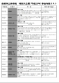 2016年 京都浄土宗寺院・特別大公開4