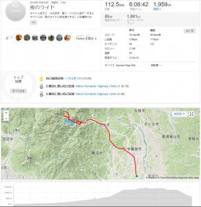 2016 10月上三川町~日光