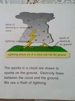Thunderstorm 1