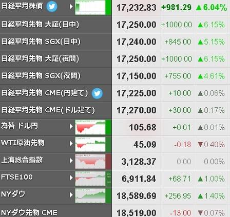2016年11月10日 株価