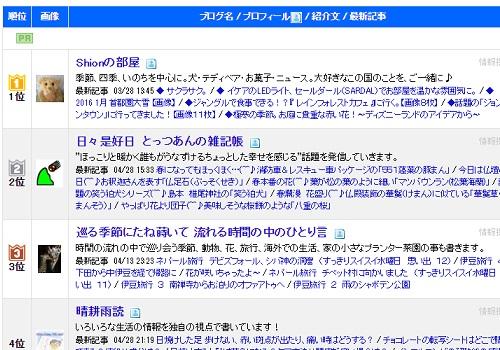 20160428 にほんブログ村 生活四季部門