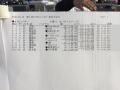 チャレ岩手2日目4WD決勝結果