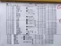 0917グラ岩手GT5予選