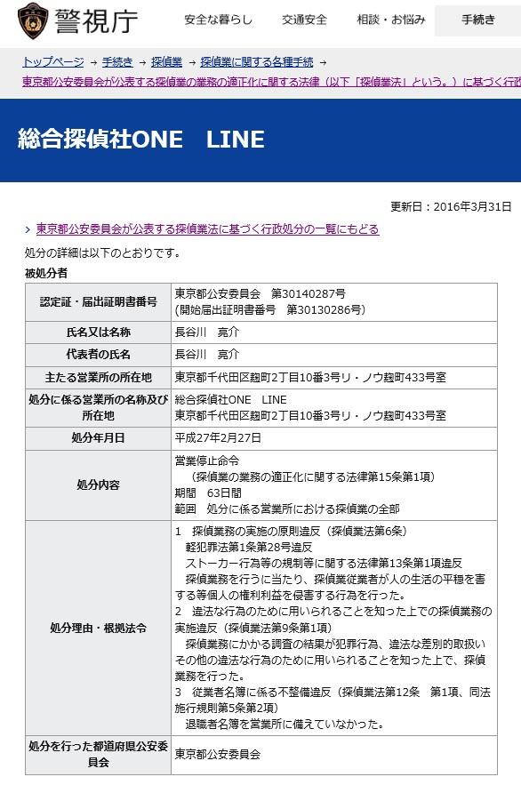 停止63日 総合探偵社ONE LINE