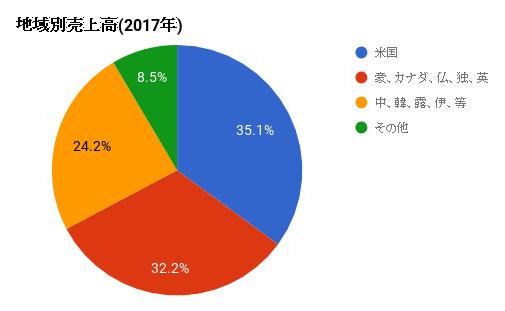 uriagearea-MCD-2018.png