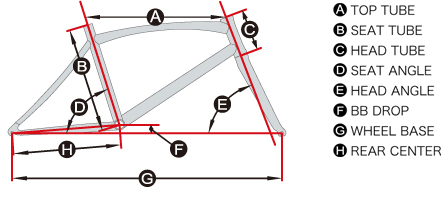 IDIOM 1_geometry