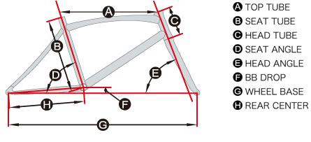 IDIOM 2_geometry