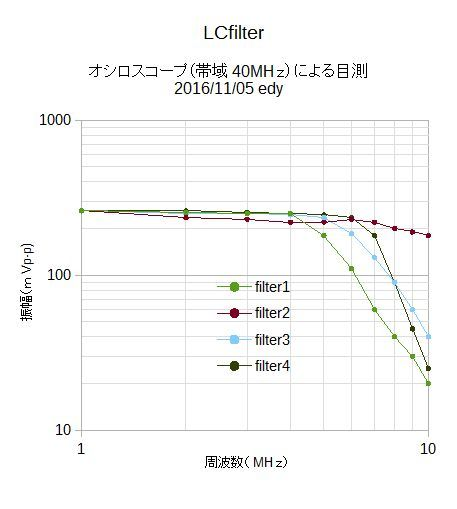 filter1_4実測