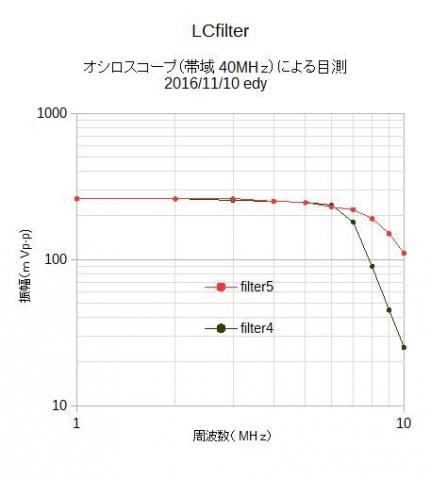 filter4_5実測
