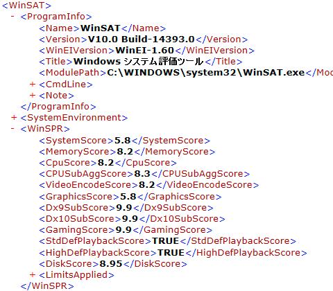 Windowsシステム評価ツール WinSAT V10.0 Build-14393.0