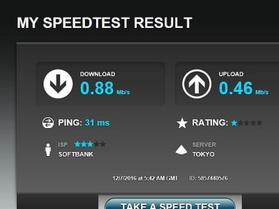 Yahoo!BBのADSLのスピードテスト