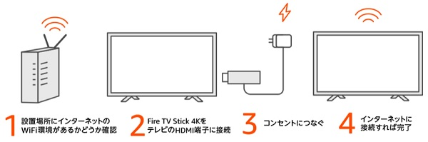 627_Fire TV Stick 4K_imagesB