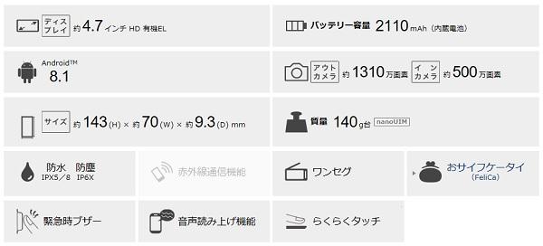 091_らくらくスマートフォン me F-01L_images000