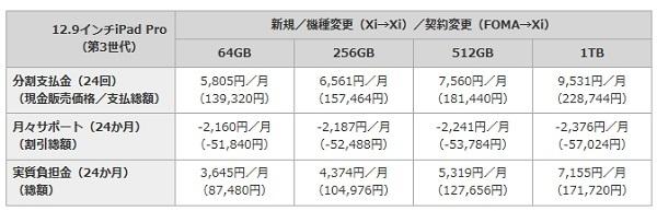 215_iPad Pro docomo_B