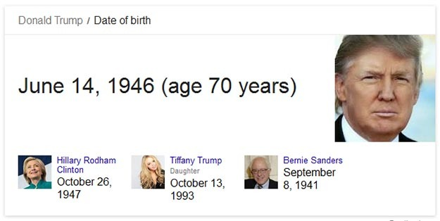 donald-trump-birthday.jpg