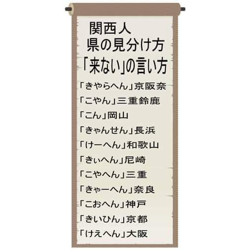 関西弁微妙な違い(^_^;)