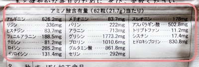 すっぽん小町のアミノ酸含有量